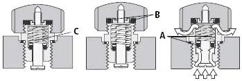 HE-valve